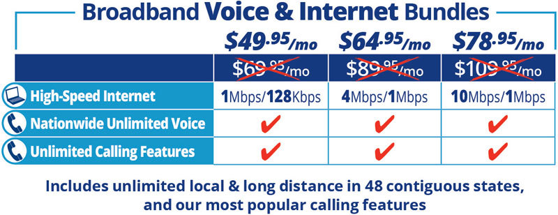 Broadband Voice & Internet Bundles